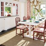 Dining Room Ideas Colour Schemes